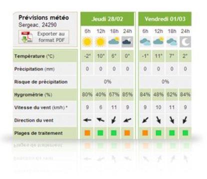 Photo du Services météo Météo agricole