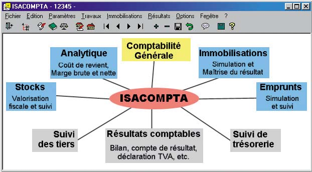 Photo du Logiciels de comptabilité Isacompta