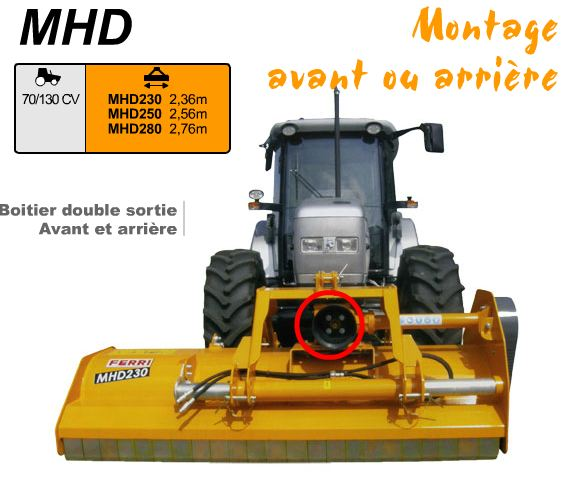 Photo du Broyeurs à axe horizontal MHD 230, MHD 250, MHD 280