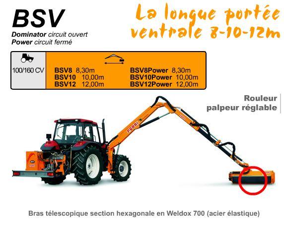 Photo du Faucheuses-débrousailleuses BSV8, BSV10, BSV12, BSV Power