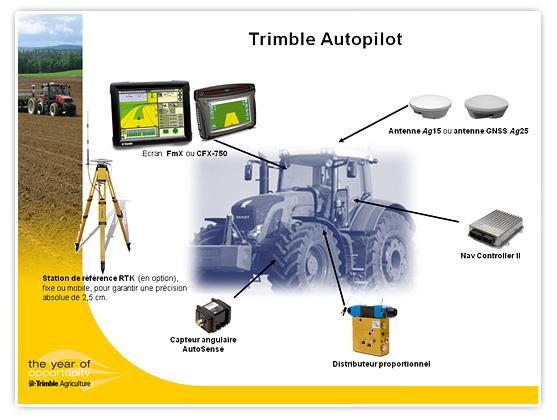 Photo du Auto-guidage AgGPS Autopilot